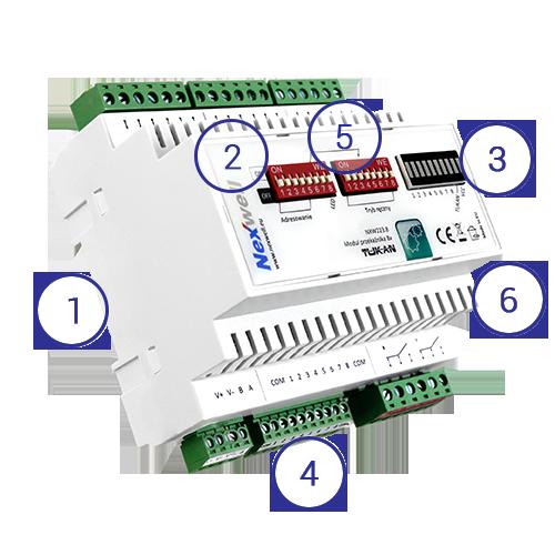 moduly-przekaznik-infografika