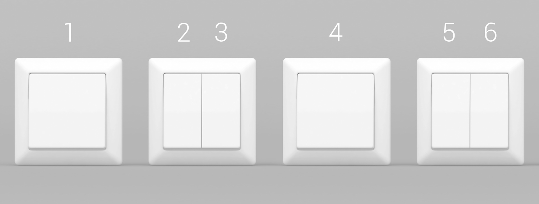 przycisk-programowalny-wejscia