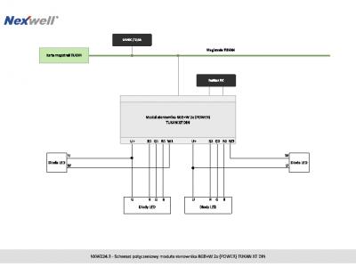 NXW224.3 – Schemat połączeniowy [PDF]