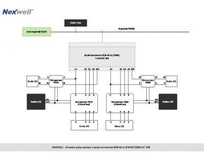 NXW224.5 – Schemat połączeniowy [PDF]